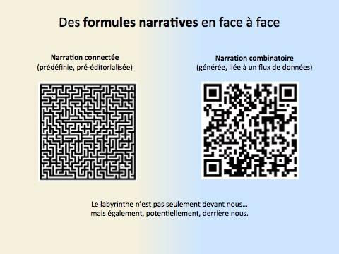 Formules narratives