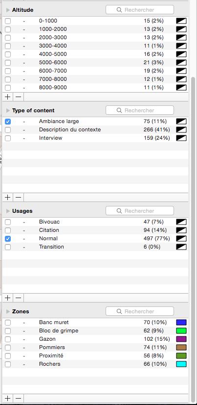 Typeset usages